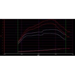 Citroen DS3 1.6 E-HDI Remap EDC17C10 92BHP Stage 1 BHP
